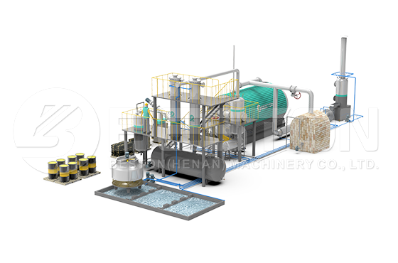 Cost of Plastic Pyrolysis Plant for Sale - Pyrolysis of