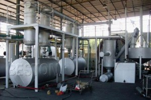 plastic pyrolysis plants