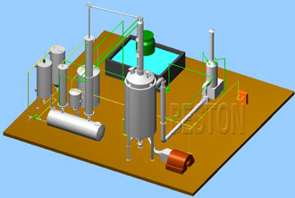 Batch Operating Distillation Plant